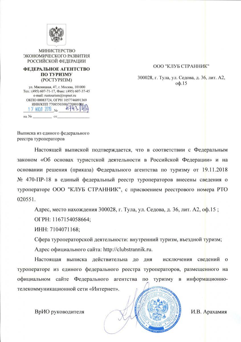 Клуб министерство москва адрес ночные клубы сахар краснодара